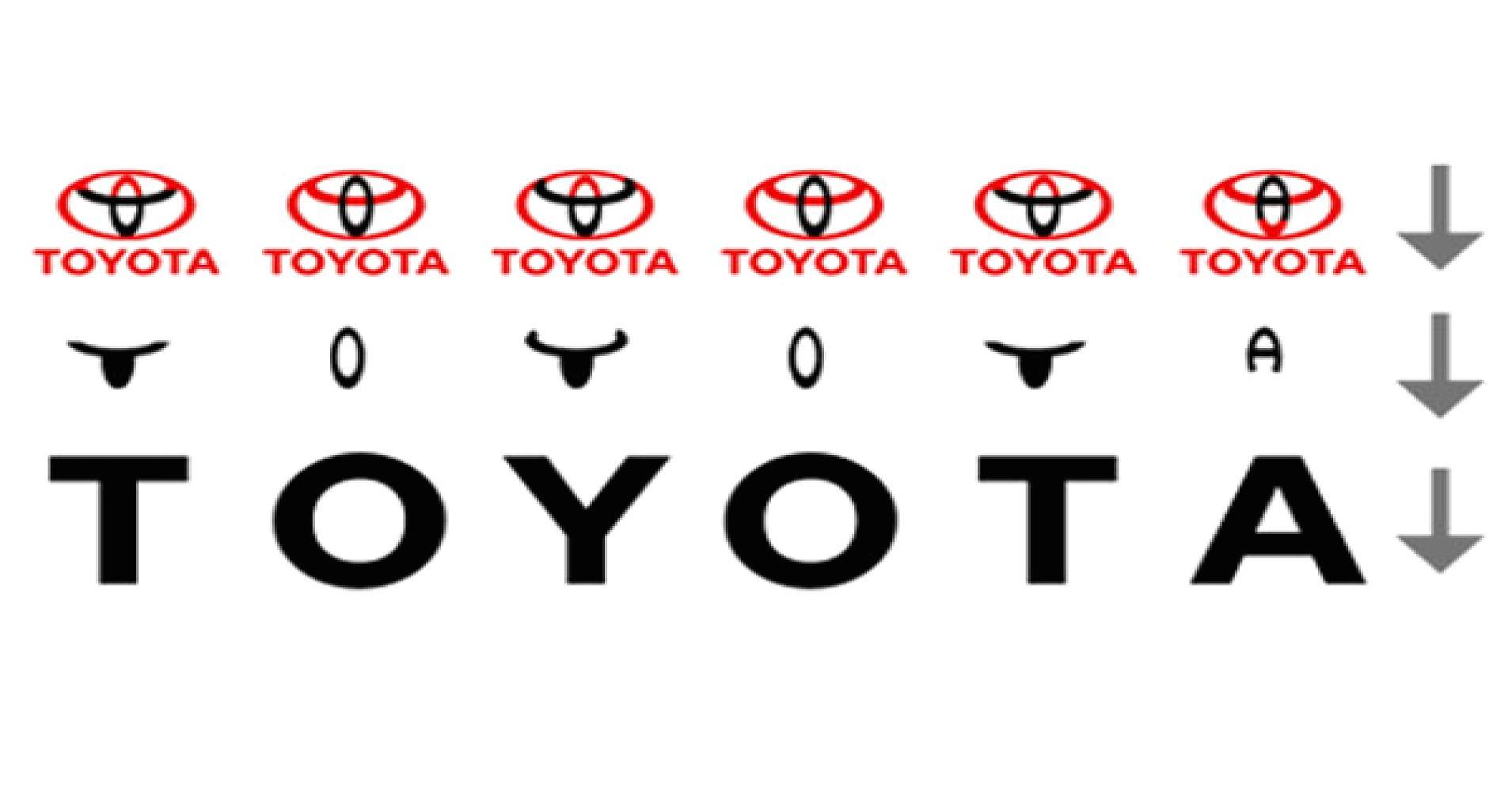 الى ماذا يدل شعار تويوتا
